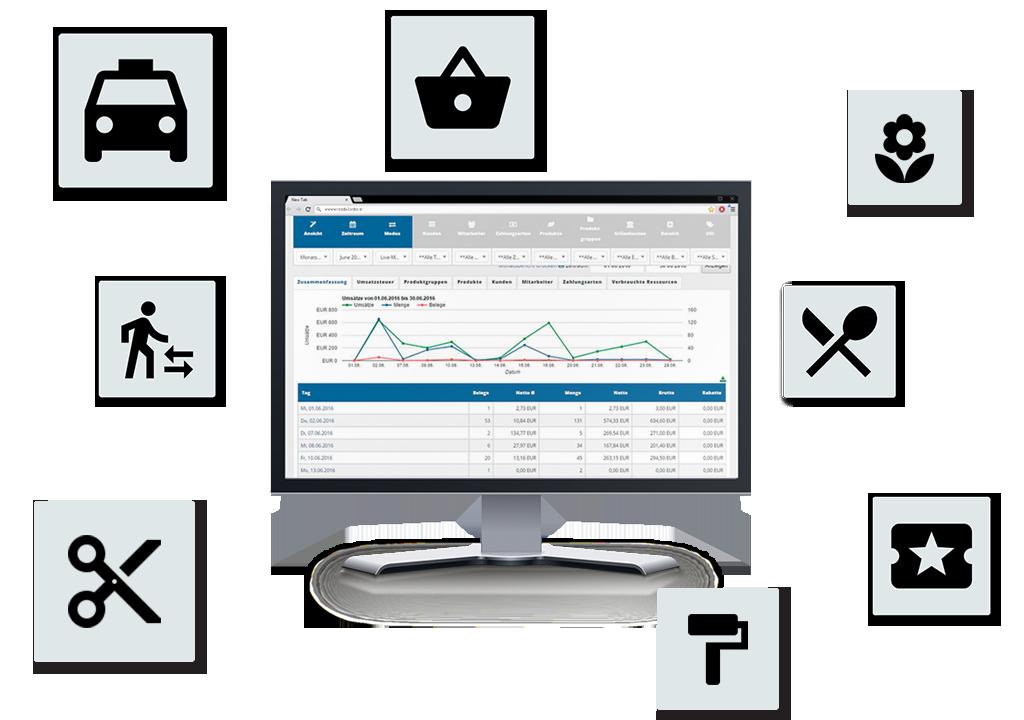 PC Kassensoftware für jede Branche