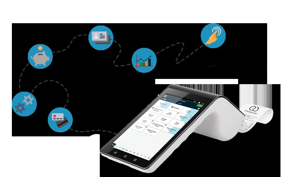 Mobiles Kassensystem mit Kartenzahlung