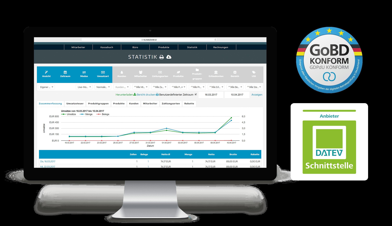 DATEV Kassensystem GoBD konform