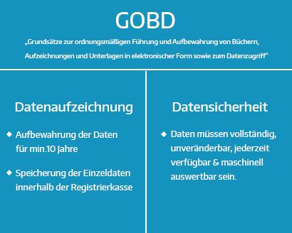 Wofür steht die GoBD?